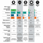 EC はアプリ開発で最も儲かるマネタイズ戦略? | 日刊ポスたま