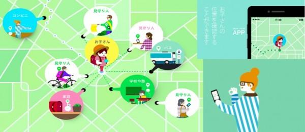 渋谷区でビーコンを使った見守りIoTの実証実験|木暮祐一のぶらり携帯散歩道