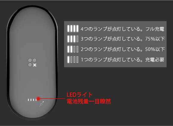 LEDライトで電池残量一目瞭然