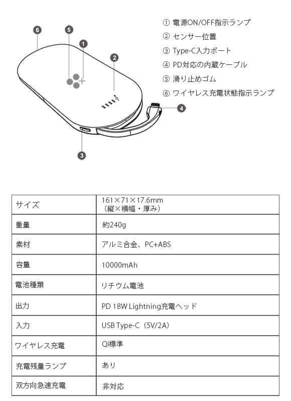 POWER CUBE X3 各部仕様
