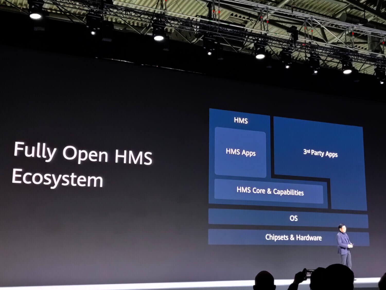 ファーウェイのスマートフォンはAndroid OSの上にEMUIユーザーインターフェースが乗っている
