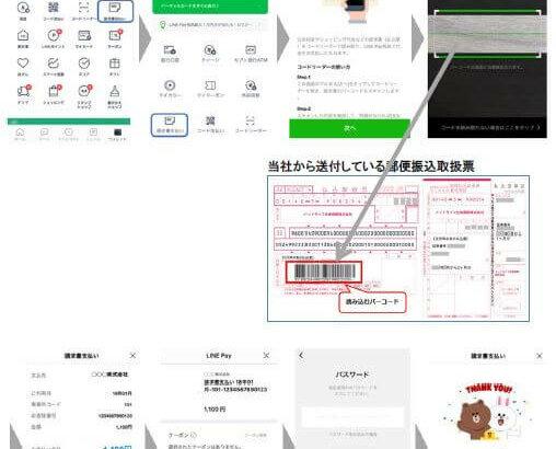 LINEアプリ上での決済画面フロー(イメージ図)