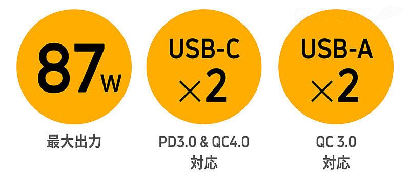 最高出力87W/USB-C×2/USB-A×2