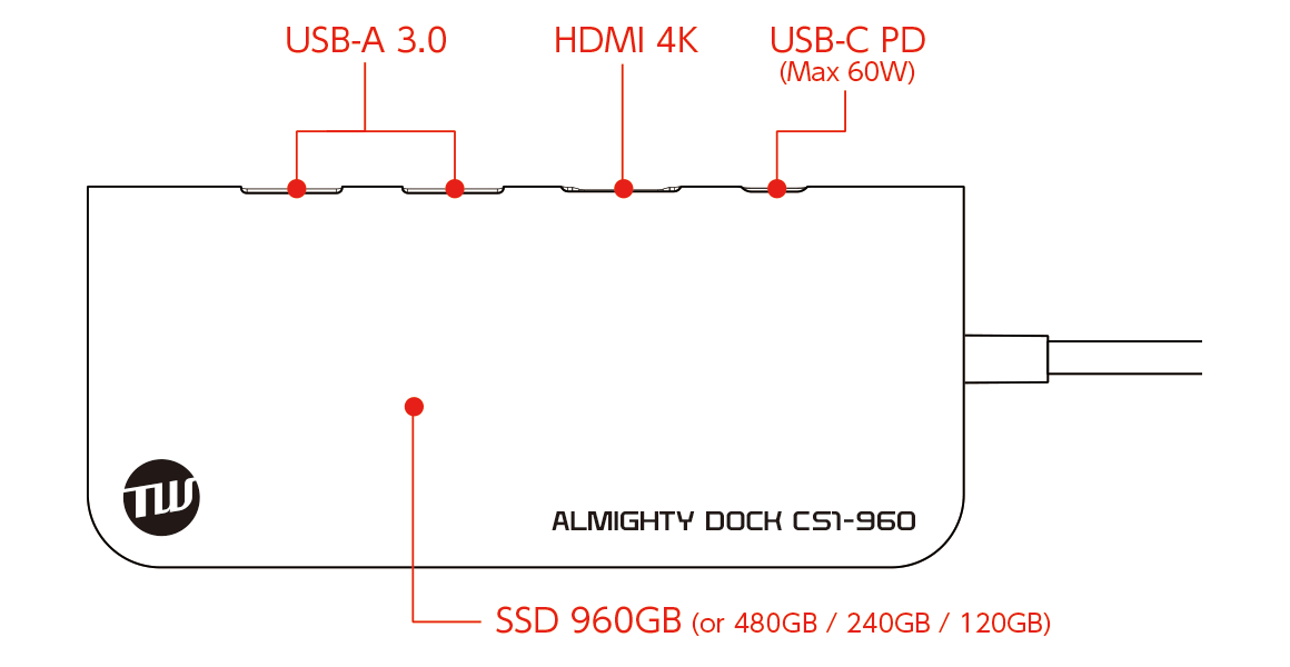 TimeMachine対応のSSD搭載型USB-Cハブ