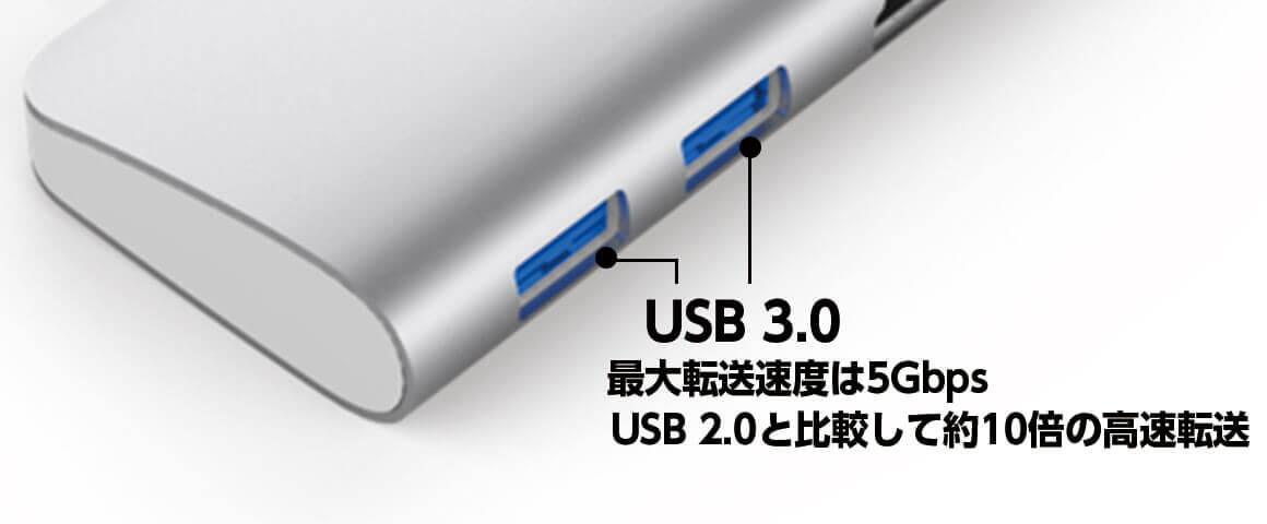 USB3.0仕様のUSB-Aポート
