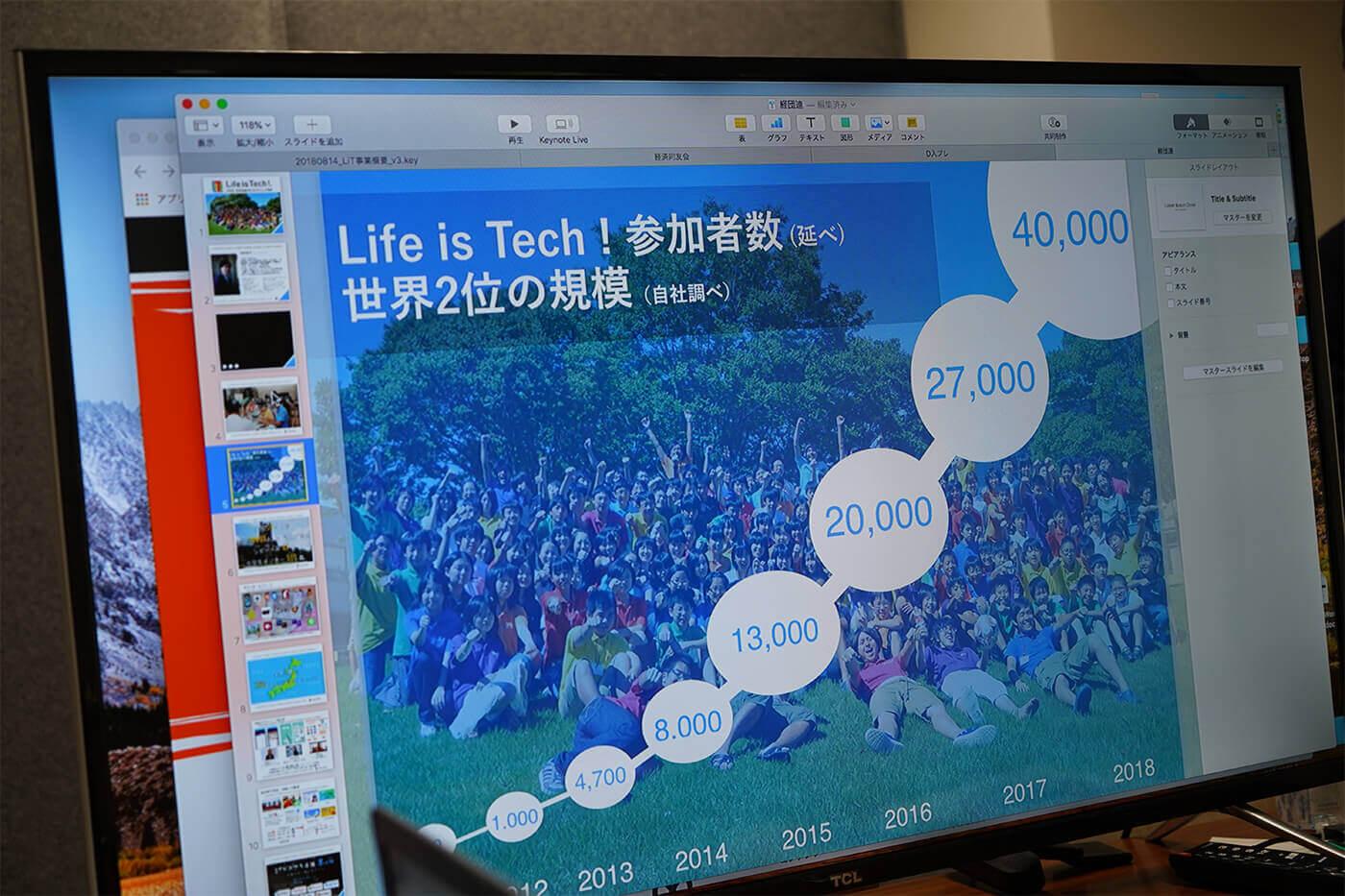 Life is Tech!参加者数 世界2位の規模
