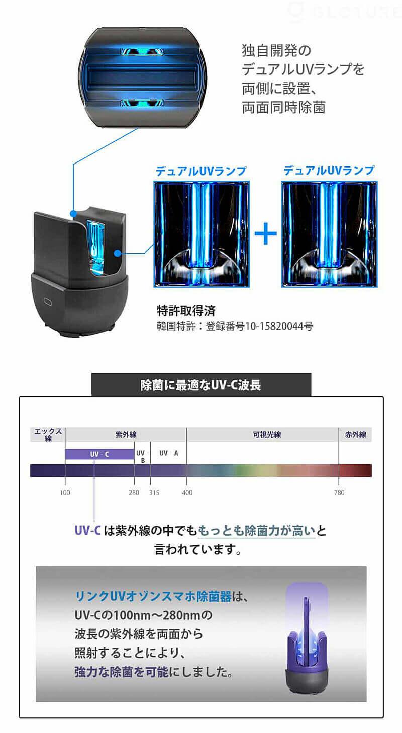 デュアルUV-Cランプが表と裏に1セットずつ、合計4つのUVランプで両面同時除菌を可能に