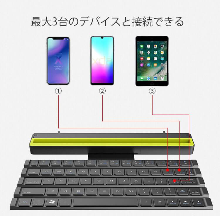 最大3台のデバイスと接続できる