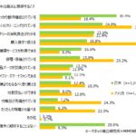 日米の中古スマホ市場調査をレビュー(1)|木暮祐一のぶらり携帯散歩道