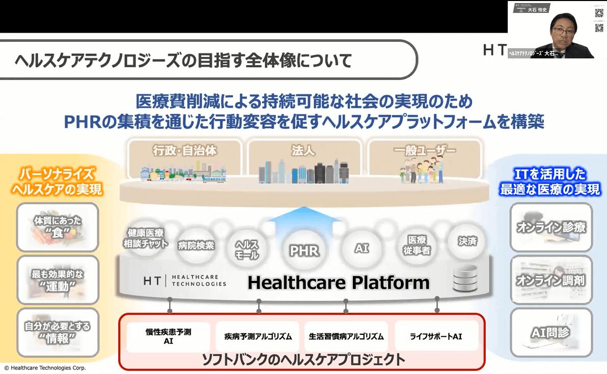 ソフトバンクが医療・ヘルスケア領域で目指す全体像