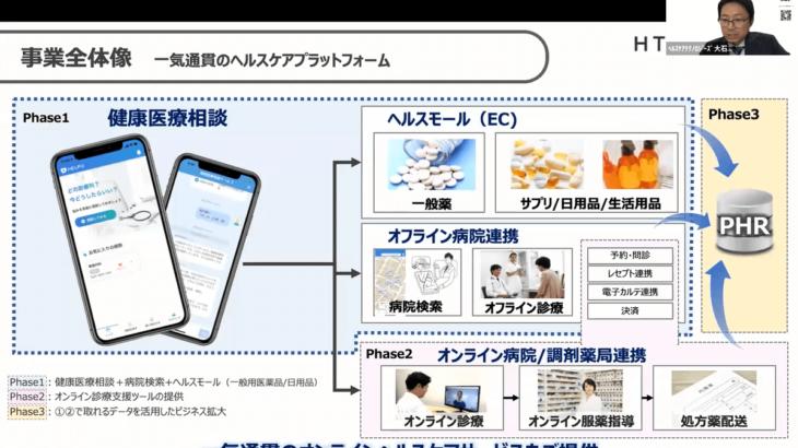 ソフトバンクの医療・ヘルスケア構想|木暮祐一のぶらり携帯散歩道
