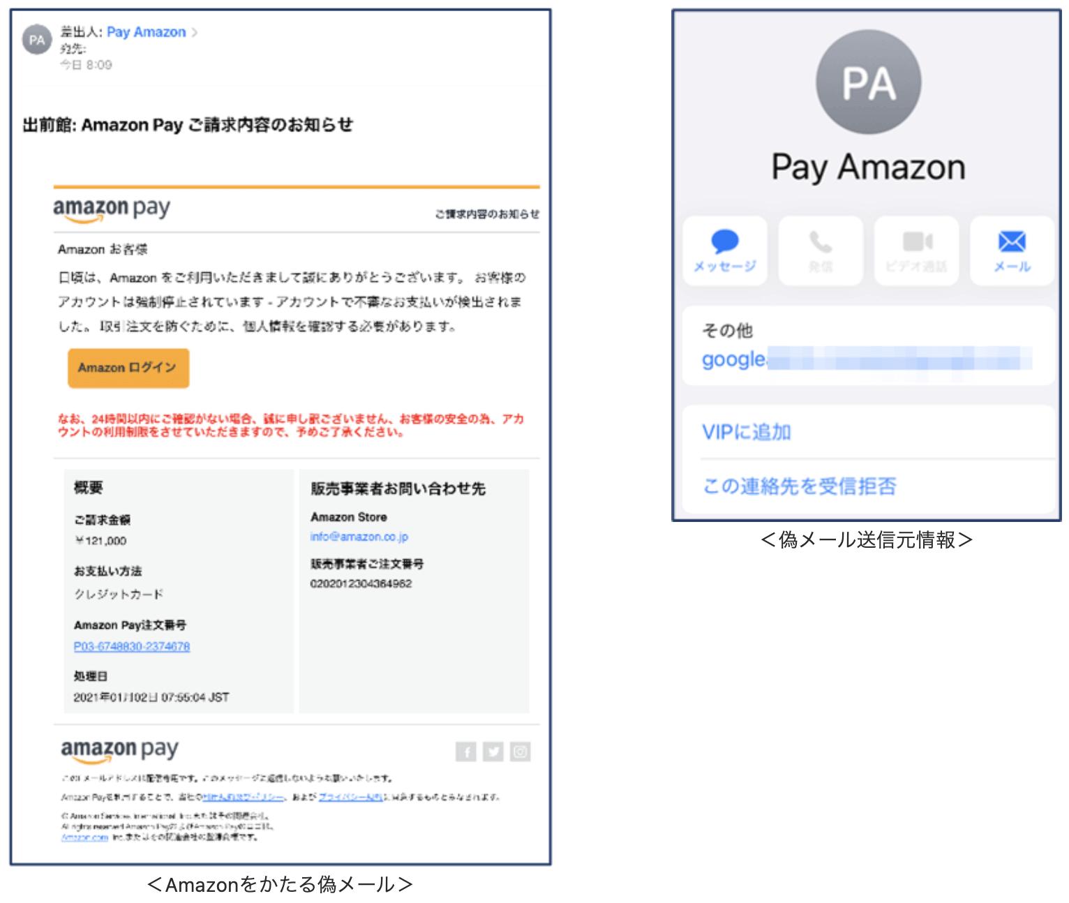Amazonをかたるフィッシングメール例
