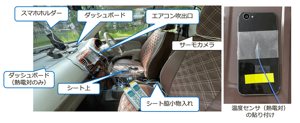 車内、スマホと温度センサを設置した位置