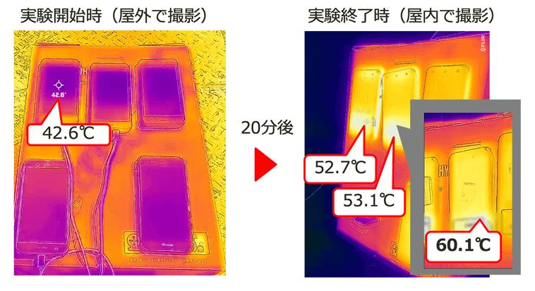 炎天下実験のサーモグラフィ像